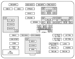 cadillac escalade mk2 second generation 2006 fuse box diagram cadillac escalade mk2 second generation 2006 fuse box diagram