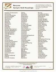 Professional And Technical Skills For Resume Project Management Skills List Cv Executive Hospitality Resume Non