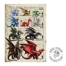 Its A Skin Anne Stokes Dragon Size Chart Wall Poster Officially Licensed Merchandise Great Wall Art For Home Decor Bedroom Decor Kitchen Wall