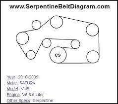 2010 2009 saturn vue serpentine belt diagram for v6 3 5 liter 2010 2009 saturn vue v6 3 5 liter engine