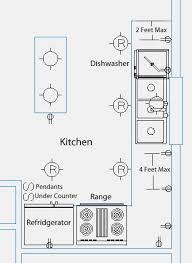 kitchen electrical wiring diagram in kitchen layout on tricksabout kitchen electrical wiring diagram at Kitchen Electrical Wiring Diagram