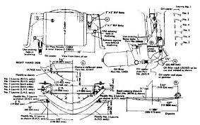 jlg scissor lift wiring diagram com jlg scissor lift wiring diagramgrove diagram 800aj articulating boom