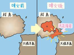 「1946前の桜島」の画像検索結果