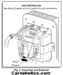 ez go wire diagram ez image wiring diagram golf cart 48 volt ezgo wiring diagram golf trailer wiring on ez go wire diagram