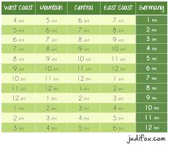 Time Zone Chart For Working Internationally In Germany