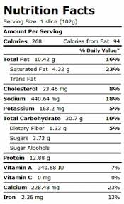 Pizza Hut Nutritional Information Chart Calories In Dominos Pizza Vs Pizza Hut
