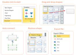 Project Workflow Chart Project Management Flowchart