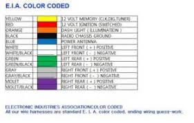 kenwood car stereo wiring color codes images car stereo kenwood car radio wiring color codes kenwood circuit