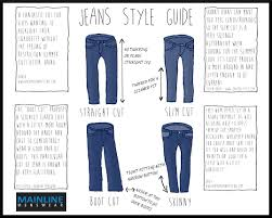 Levis Mens Jeans Style Chart Ultimate Jeans Fit Guide Get The Perfect Look