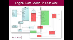 Stepping Up To Enterprise Architecture With Erwin And Casewise Youtube