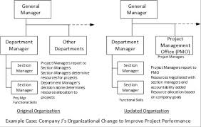 Operational Excellence Example Operational Excellence Example Magdalene Project Org