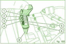bmw r1150gs fuse box bmw automotive wiring diagrams ducati multistrada 1200 fuse box diagram
