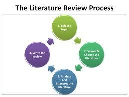 Lit Review Literature Review
