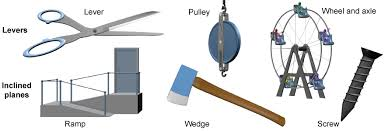 Essential Physics Ch 121 Simple machines and the lever