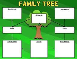 Family Tree Picture Template Family Tree Graphic Organizer Template Editable In Google Slides
