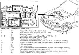 similiar e fuse box diagram keywords mercedes benz e350 fuses and boxes on mercedes e320 fuse box location