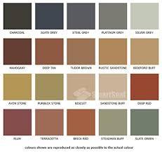 Smartseal Sealer Colour Tint For Imprinted Concrete Avon Stone 500g
