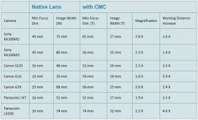 Nauticam Compact Macro Converter Cmc 1