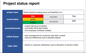 Project Status Slide Project Status Report Template Powerpoint Tactical