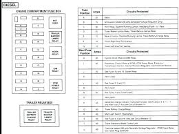 2000 ford f 350 fuse box teaching archives com 2000 ford f 350 fuse box fuse diagram wiring data diagram ford fuse box diagram fuse