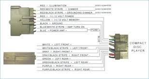 2002 ford e150 fuse box wiring diagram 01 ford e250 fuse box diagram 2002 ford e150 fuse diagram panel econoline wiring block and 2002 ford econoline e250 fuse diagram 2002 ford e150 fuse box