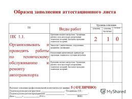 Презентация на тему Установочная конференция производственной  16 Образец заполнения аттестационного