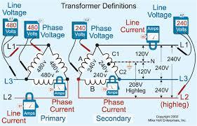 480 volt to 120 volt transformer wiring diagram sample wiring 480 Single Phase Transformer Wiring at Wiring Diagram 480 120 240 Volt Transformer