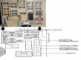 fuse box 2006 toyota corolla 1998 toyota corolla fuse box location 2005 toyota corolla fuse box diagram at 2006 Toyota Corolla Fuse Box Location