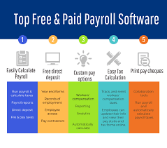 Employee Payroll Deductions Calculator 35 Free And Top Payroll Software The Best Of The Payroll
