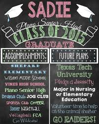 Graduation Signs Ideas 761814b71dddb6ba3a6ff026532cd7bc Graduation