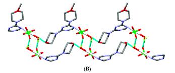 Hydrogen Bonding The Hydrogen Bonding Interactions Formed Between The