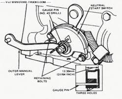 79 f 150 fuse diagram ford truck enthusiasts forums 1979 Ford F150 Fuse Box Diagram it is located on the side of the transmission 2000 F150 Fuse Box Diagram