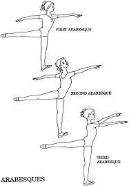 Russian Ballet Weight Chart 3 Simple Balance Checks For Center Work Ballet Moves