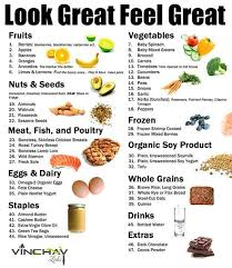 Healthy Diet Chart For Indian Womens Nutrition And Womens
