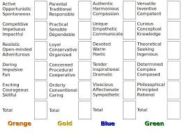 The color code personality profile as created by dr. Shocking Printable True Colors Test Prescott Website