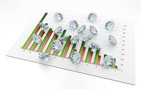 Diamond Ring Chart Diamond Industry Trade And Engagement Ring Statistics With