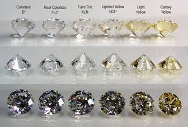 Diamond Cut Color And Clarity Chart Diamonds Cut Color Clarity Hawaii Estate Jewelry Buyers