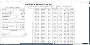 Simple Amortization Calculator Amortization Schedule Loan Period In Months Gulflifa Co