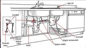 vintage diagram examples special kitchen sink drain plumbing vent