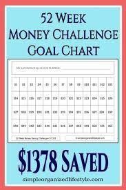 52 Week Money Challenge Goal Chart Money Challenges
