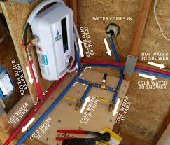 tiny house plumbing. Contemporary Tiny The Road Map Of How The Water Flows Into And Throughout House On Tiny House Plumbing N