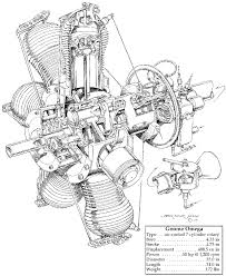 Radial aircraft engine diagram unique mech mecca jun 27 2012 wire rh kmestc radial engine drawings construction radial engine