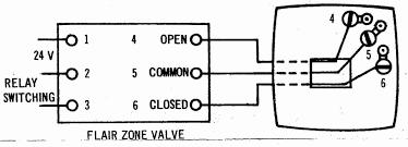 white rodgers gas valve wiring diagram sketch wiring diagram White Rodgers Intelli-Vent Problems white rodgers gas valve wiring diagram taco zone valve wiring diagram