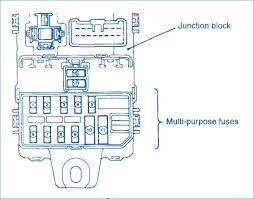 1999 mitsubishi mirage wiring schematics wiring diagram libraries 1999 mitsubishi canter wiring diagram mirage schematics fuse box o