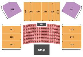 Hard Rock Atlantic City Etess Arena Seating Chart Mark G Etess Arena At Hard Rock Hotel Casino Tickets And