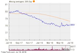Vanguard Short Term Bond Etf Experiences Big Outflow