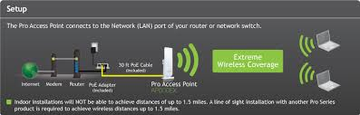 amped wireless apex high power wireless n mw pro access point how it works
