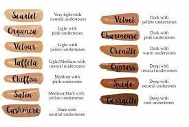 Younique Foundation Colour Match Chart Www