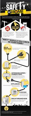 electrical safety in your home ucollect infographics electrical safety in your home
