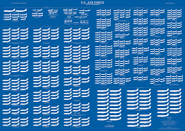 Air Force Aircraft Identification Chart Us Air Force Aircraft Identification Chart Best Picture Of